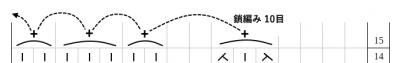 15段目の編み図