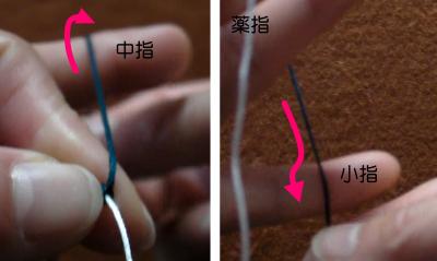 糸の掛け方