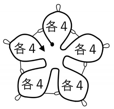 梅のモチーフ編み図