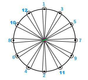 中心の十字