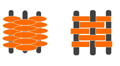 2種のダーニング