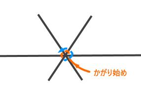 半円形ー始め方