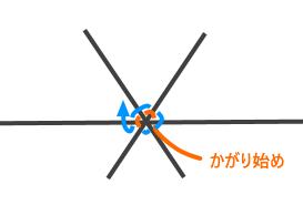 半円形ー1往復目の折り返し