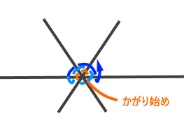 半円形ー2往復目