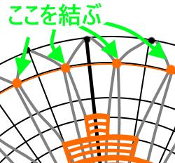 結ぶ位置の説明