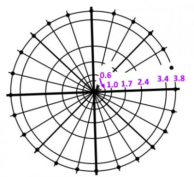 型紙ー円と点を描く