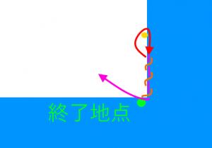終了地点の糸始末の仕方