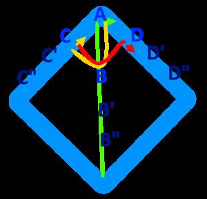 葉脈かがりのかがり方1