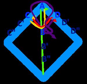 小枝かがりのかがり方2ーノット部分