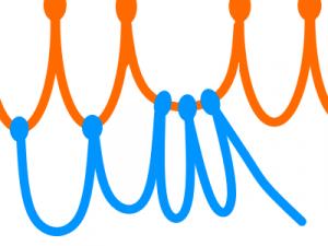 ループの開き方の例