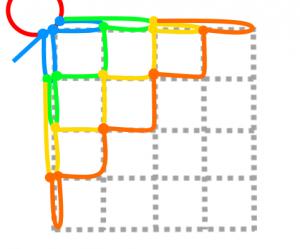正方形の3段目と4段目