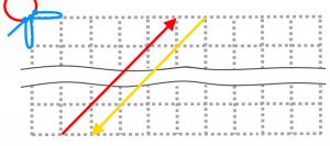長方形の増減の例