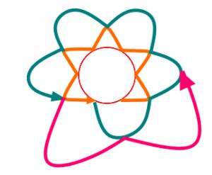 円形を作る方法1