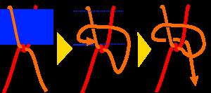 円形で段を変える時の結び方