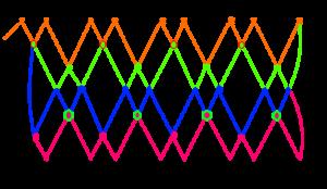 2本流れ結びの結び方