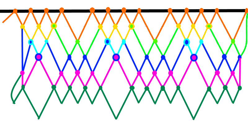 4本流れ結びー5段目