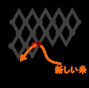 新しい糸を最後の結びに通す